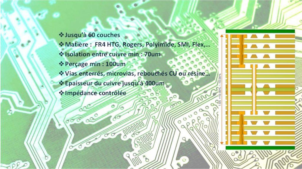 Caracteristiques techniques Circuits imprimés EEGI